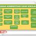 Aplikasi Administrasi Ujian Sekolah Lengkap Terbaru 2016