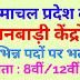 हिमाचल प्रदेश के विभिन्न आंगनबाड़ी केन्द्रों में आंगनबाड़ी कार्यकर्ता और सहायिका के पदों पर भर्ती