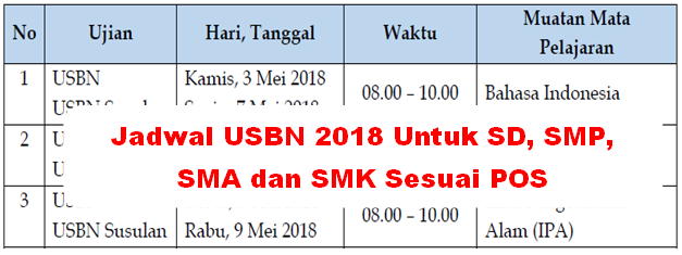 Jadwal USBN 2018
