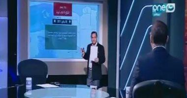 عبد الرحيم على يصرح عن استجابة عمرو موسى لطلب الإخوان بالتدخل الدولى في ليبيا