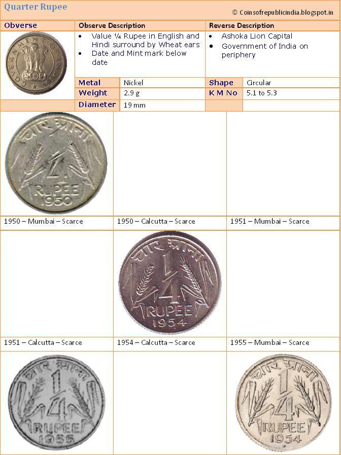 Etp coin price india - Cobinhood token price online