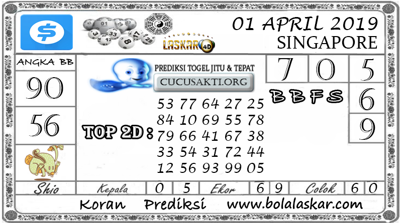 Prediksi Togel SINGAPORE LASKAR4D 01 APRIL 2019