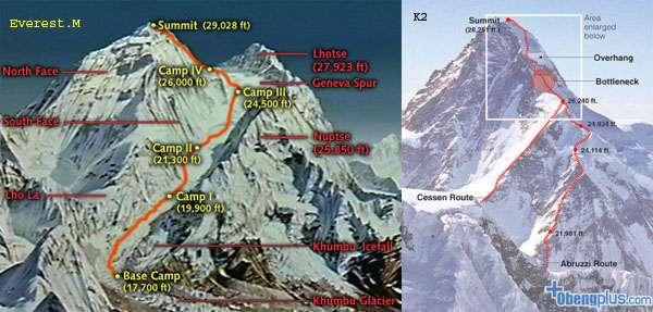 Porter Ciremai, Trip Merbabu, K2 Pendakian Tersulit di Dunia