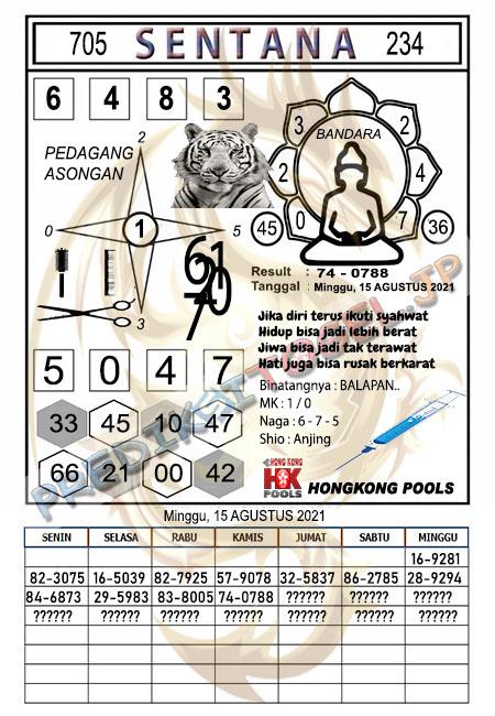 Syair Sentana HK Minggu 15-08-2021