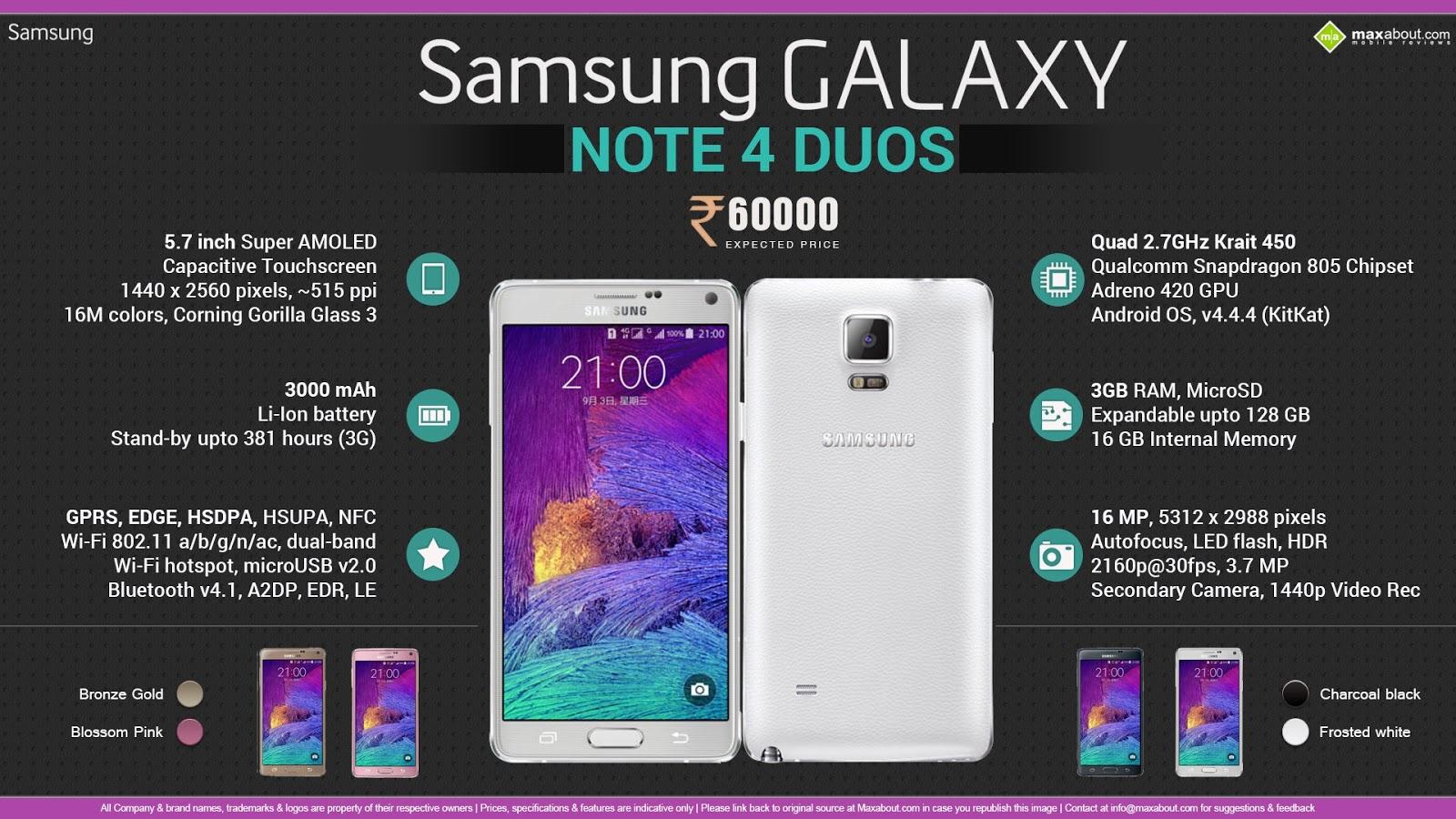 harga dan spesifikasi samsung galaxy note 4 duos terbaru