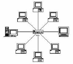 Pengertian LAN, MAN ,WAN Intranet Dan Intranet Beserta Contohnya