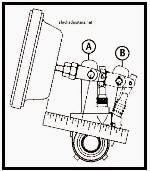 Haldex Air Brake System Diagram Com