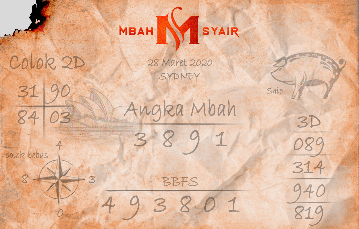 Prediksi Sydney Sabtu 28 Maret 2020 - Mbah Syair Sydney