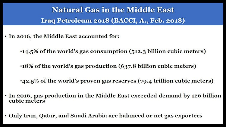 BACCI-Iraq-Petroleum-2018-Natural-Gas Must-Be-an-Asset-for-Iraq-Feb.-2018-1