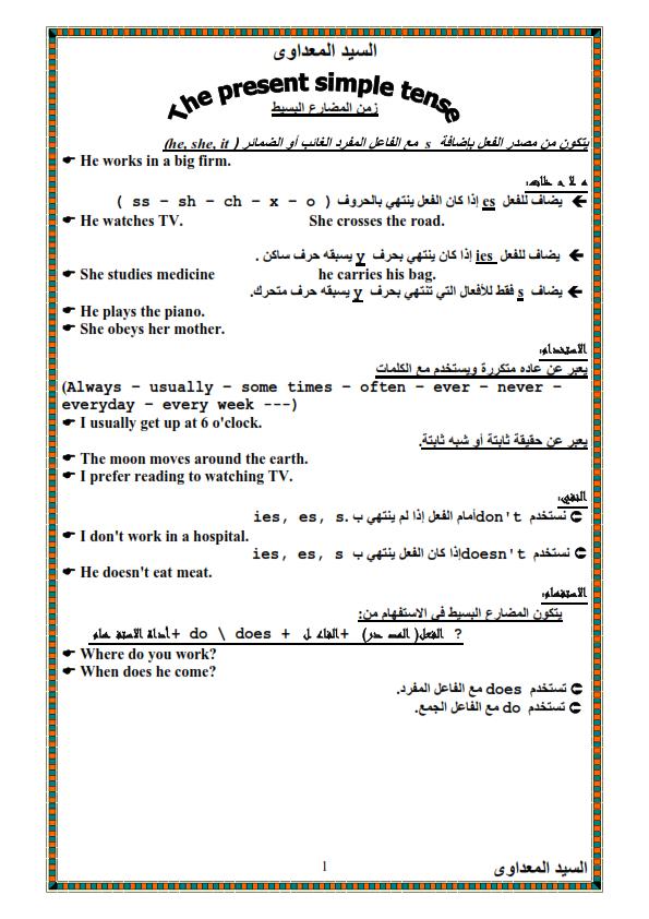 حمل مذكرة شرح قواعد اللغة الانجليزية للمرحلتين الاعدادية والثانوية |اعداد مستر السيد المعداوي