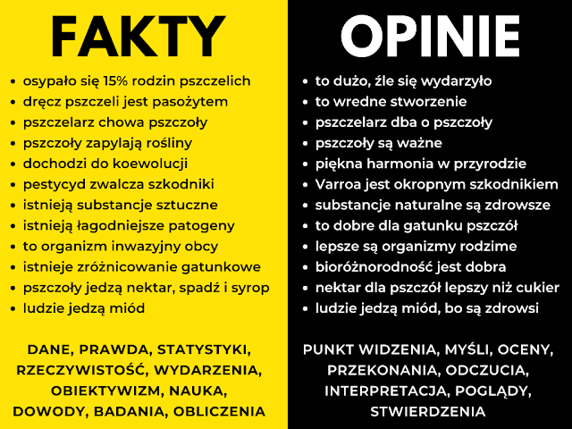 Infografika pokazująca różnica pomiedzy faktami a opiniami