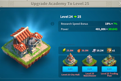 Tips academy rise of kingdoms