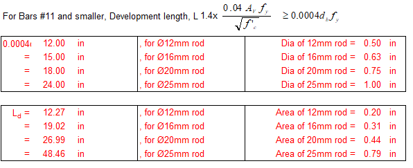 Development length of deformed bars in Tension Zone