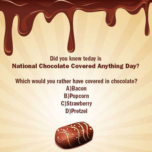 National Chocolate Covered Anything Day Wishes Photos