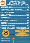 Covid-19 | Mais um caso é confirmado em Dom Pedrito e cai para 16 o número de suspeitos
