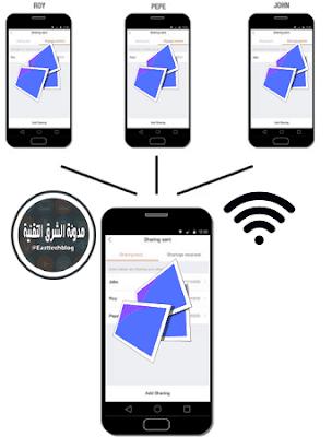 أفضل 3 تطبيقات لنقل الملفات عبر الواي فاي Wifi بسرعة عالية