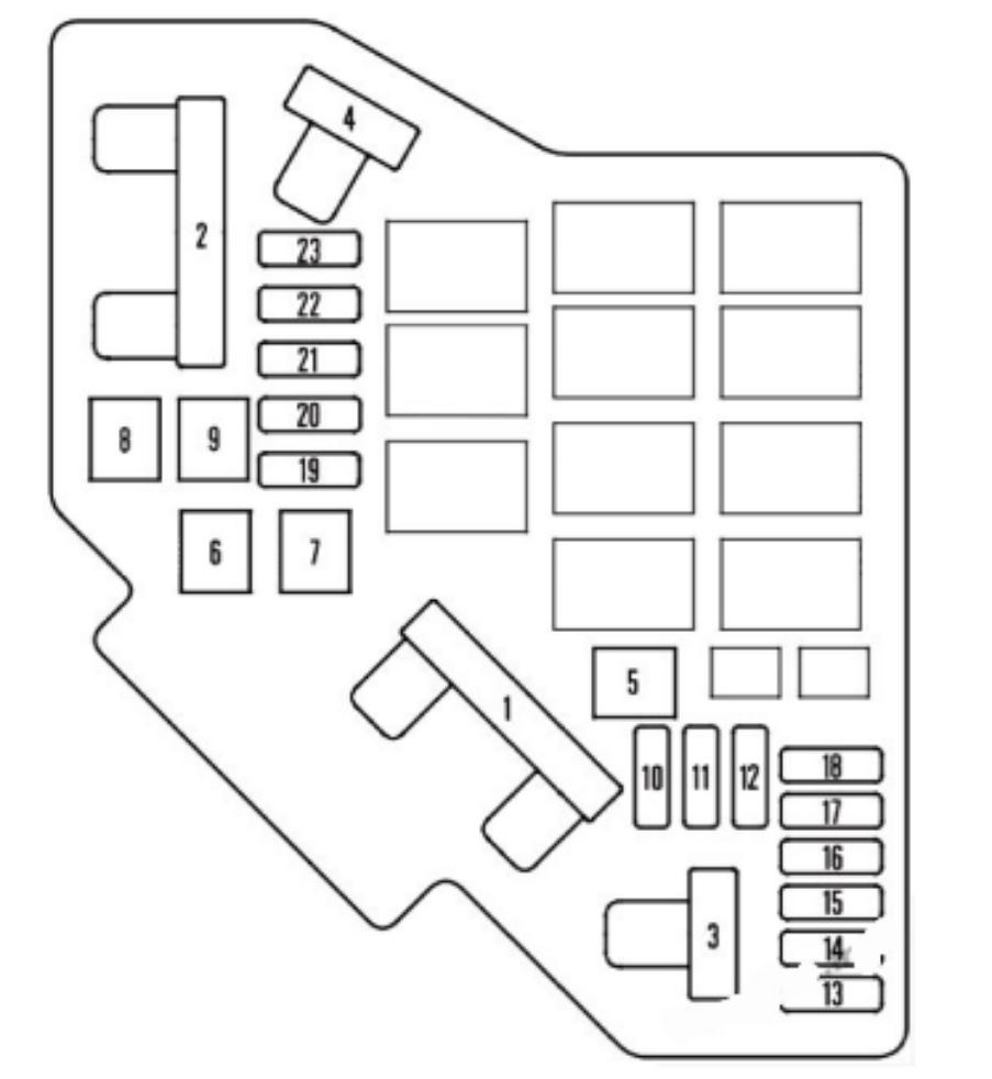 letak box sekring HONDA CRV 2010-2011