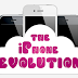 Success Story of Apple from iPhone to iPhone 4S - Infographic