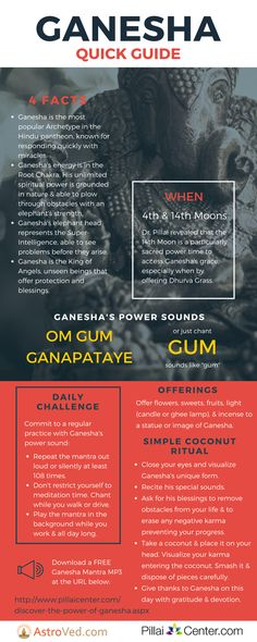 100+ Best Ganesh Mantra Images (2019) | Happy Diwali 2019