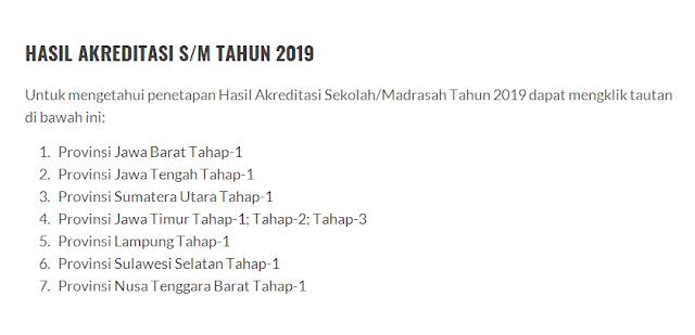 Pengumuman Hasil Akriditasi Sekolah/Madrasah Tahun 2019