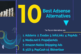 Top 10 Best Google AdSense Alternatives in 2020