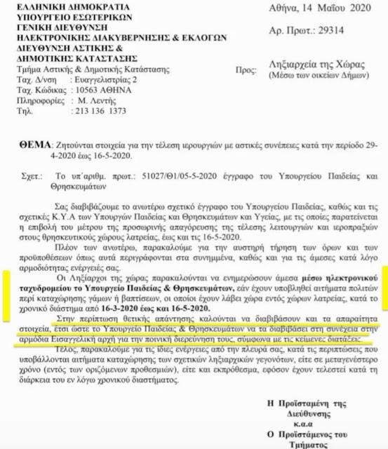 Τους στέλνει στον Εισαγγελέα: Το Υπουργείο Παιδείας ζητεί ενημέρωση από ληξίαρχους αν έγιναν γάμοι- βαφτίσεις  εν κρυπτώ στην καραντίνα
