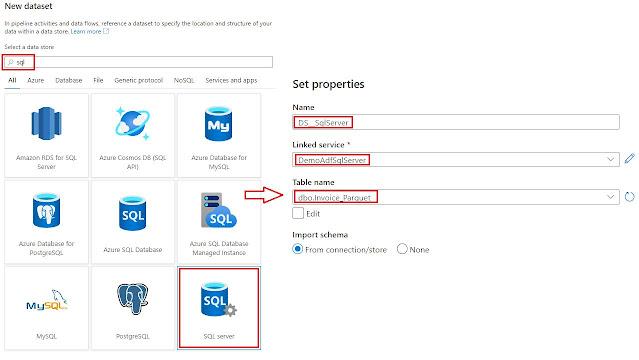Create SQL dataset