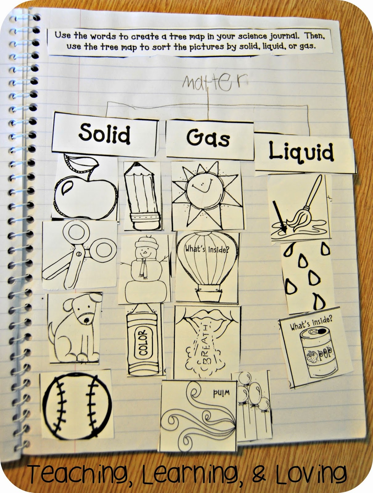 Teaching Learning Amp Loving Solid S Liquids And Gases