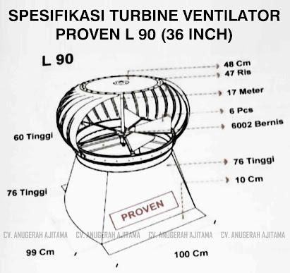 Turbin Ventilator 36 INCH