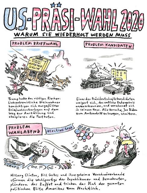 USA, Präsidentenwahl, 2020, Trump, Biden, Briefwahl, Proud Boys, Republikaner, Demokraten, Macht, Betrug, Wahlbetrug, Korruption, Bananenrepublik