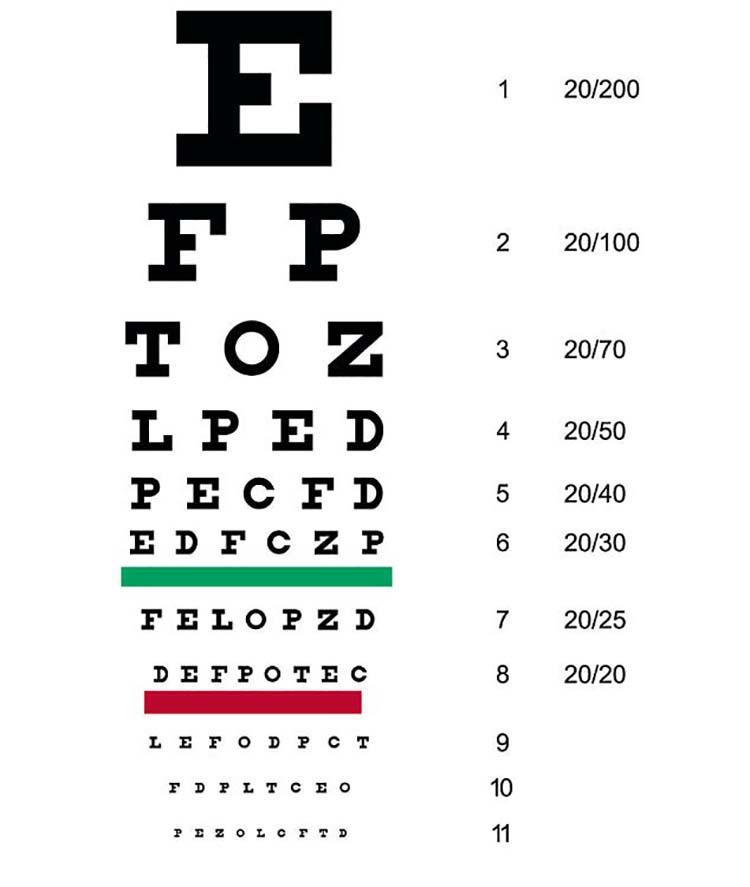 Оптическая иллюзия, улучшающая зрение