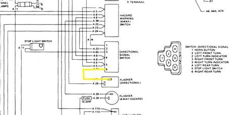 Wiring Diagram Blog: Jeep Grand Wagoneer Turn Signal ...
