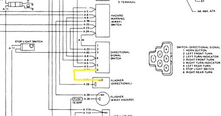 Wiring Diagram Blog: Jeep Grand Wagoneer Turn Signal