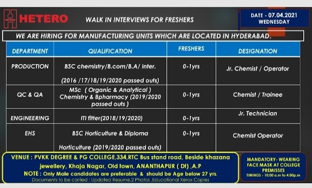 Hetero Labs | Walk-in for freshers in Production/QC/QA/Engg/EHS on 7th April 2021