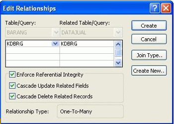 Gambar 7.3. Jendela Edit Relationships