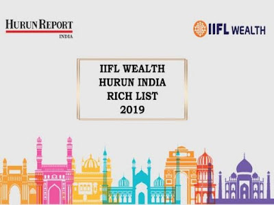 Mukesh Ambani tops list of richest Indians for 8th consecutive year: IIFL Wealth Hurun India Rich List 2019