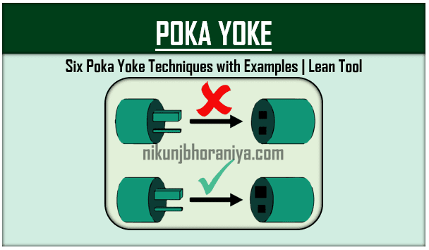 Poka Yoke | Mistake Proofing | Error Proofing | Lean Tool