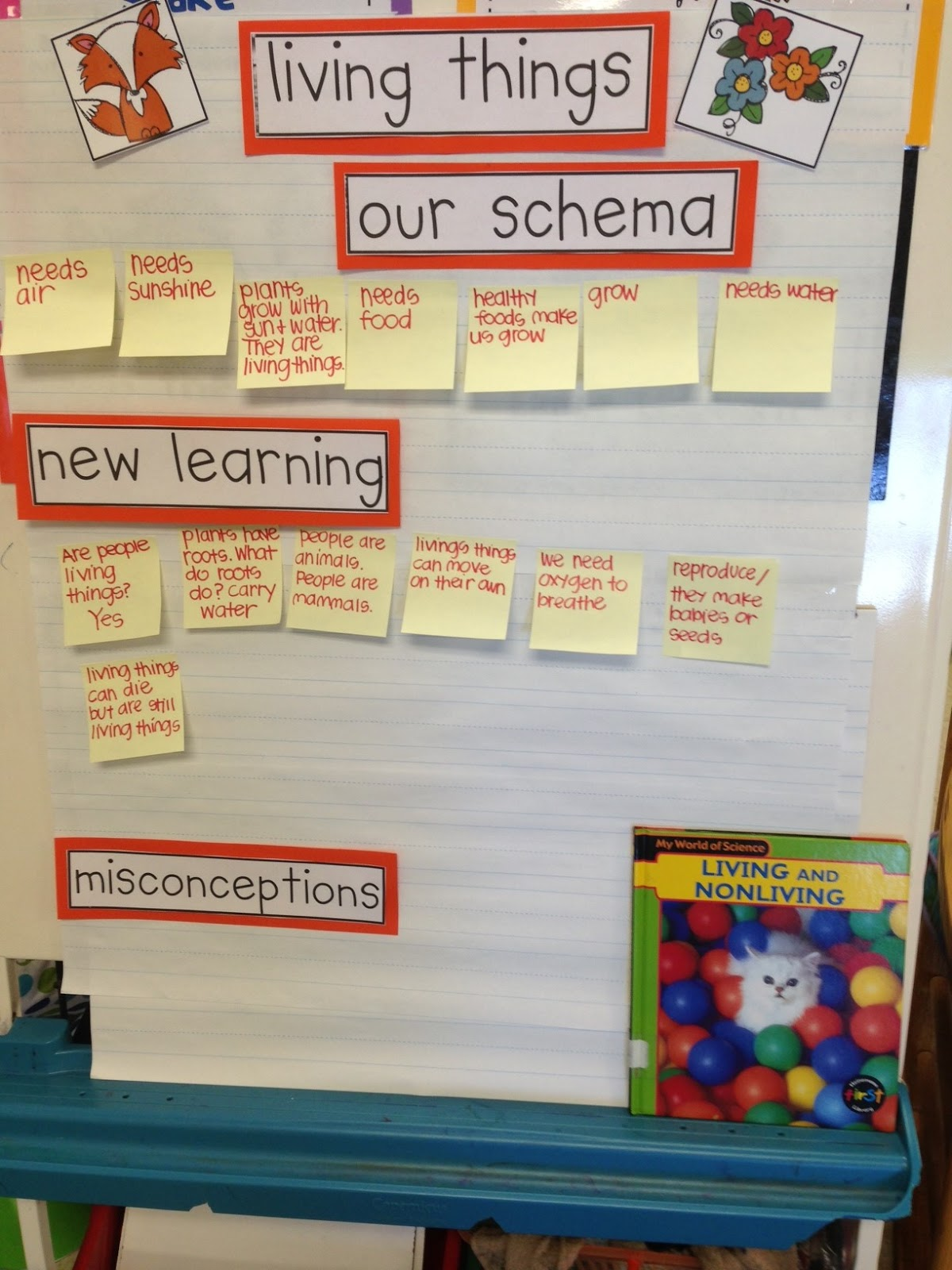 Chalk Talk A Kindergarten Blog Living And Nonliving Things
