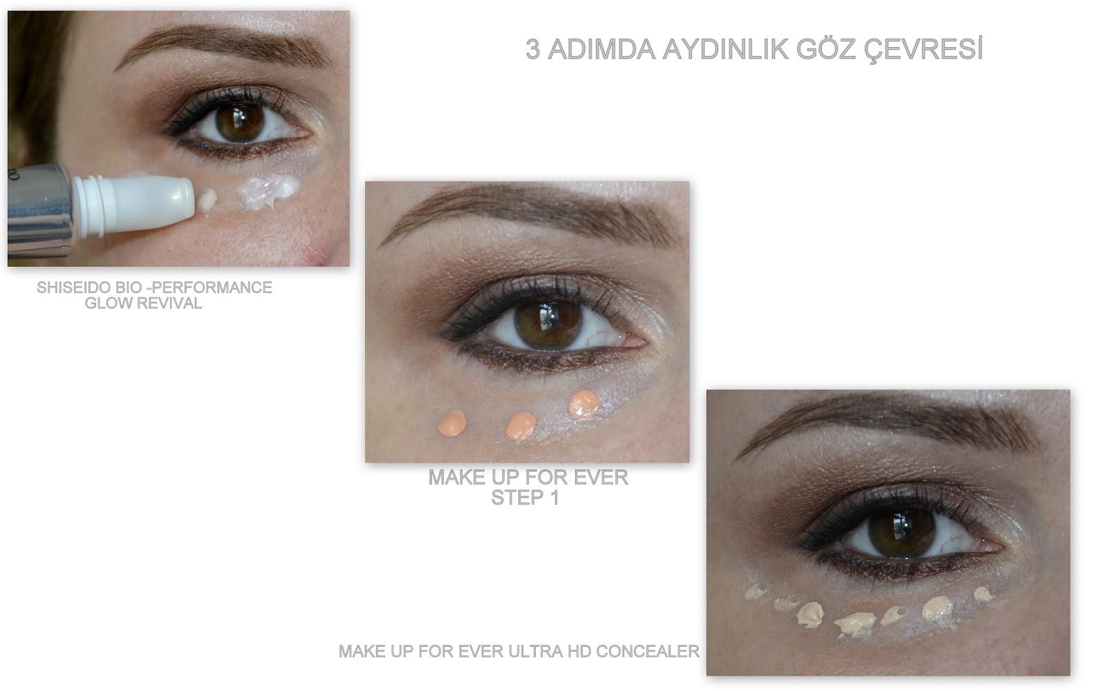 Göz Çevresi Maskesi: Göz Çevresi Aydınlatıcı Maske