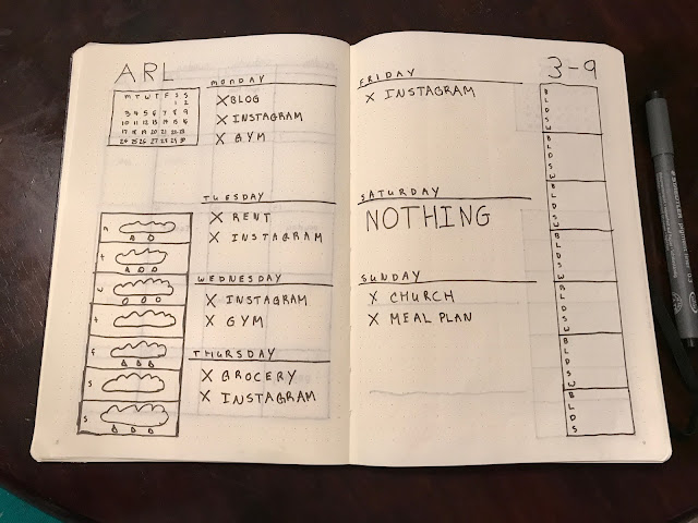 Bullet Journal Weekly View