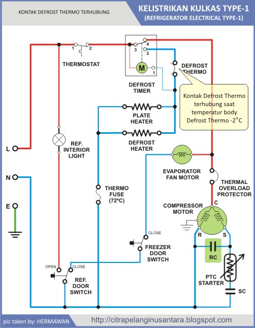 K Kontrol Thermostat Wiring Diagram from 1.bp.blogspot.com