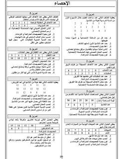 سلسلة تمارين للثالثة متوسط الرياضيات %D8%AA%D9%85%D8%A7%D