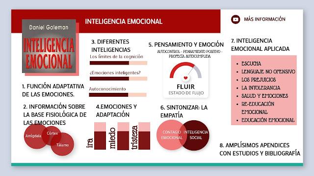 Libros para crecer: La inteligencia emocional 03
