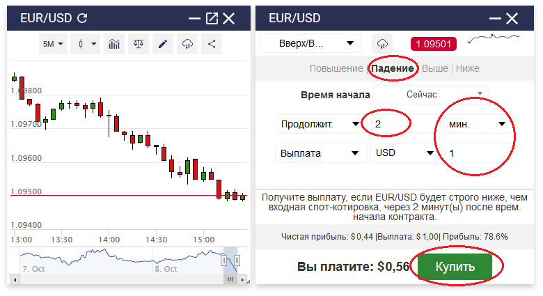 Binary com сделка в WebTrader