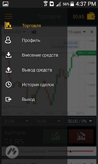 мобильное приложение для торговли опционами