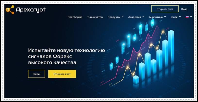 Мошеннический сайт apex-crypt.com – Отзывы, развод! Компания Apexcrypt LTD мошенники