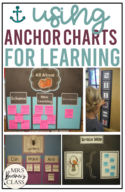 Using anchor charts in the classroom for learning