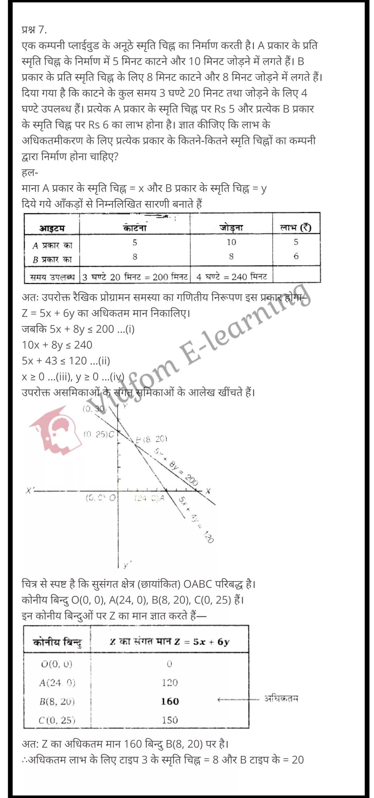 class 12 maths chapter 12 light hindi medium 15