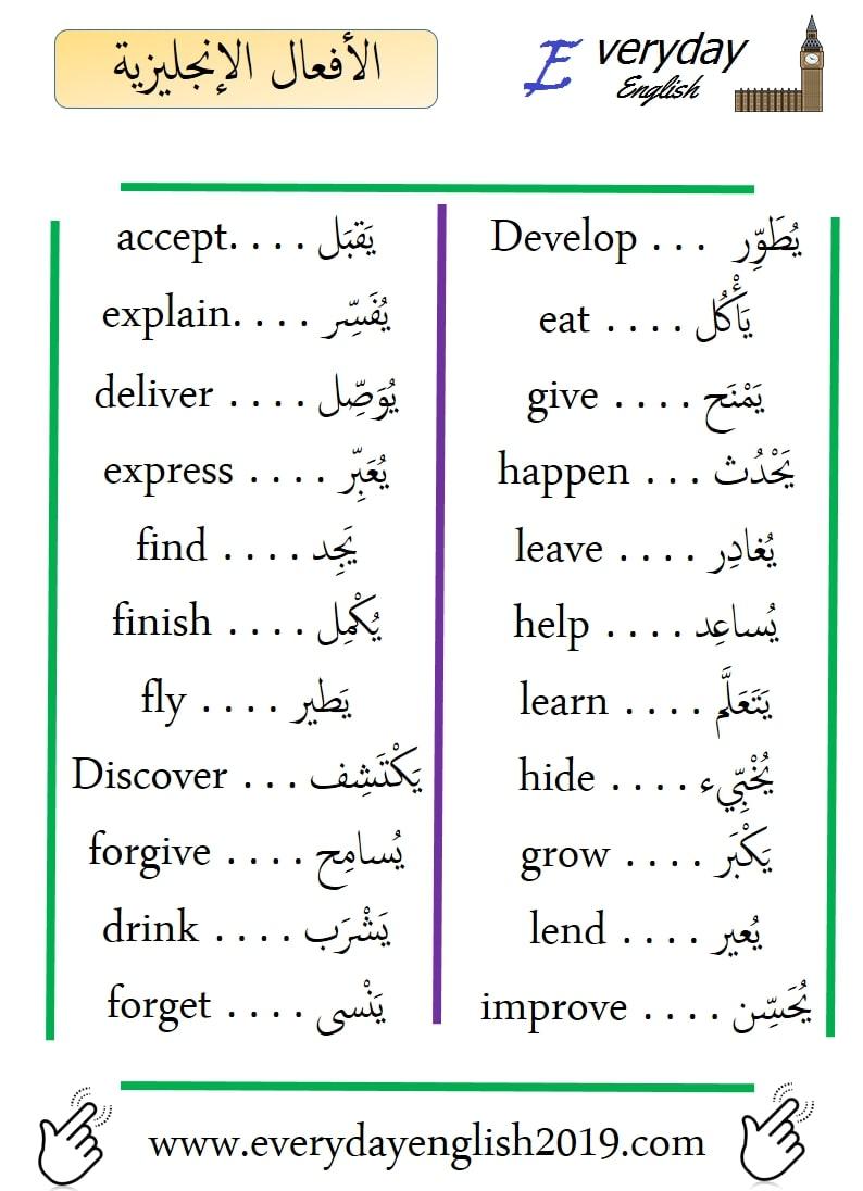 جمل انجليزية تستعمل يوميا English 100 10