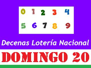 piramide-decenas-loteria-nacional-panama-domingo-20-de-enero-2019